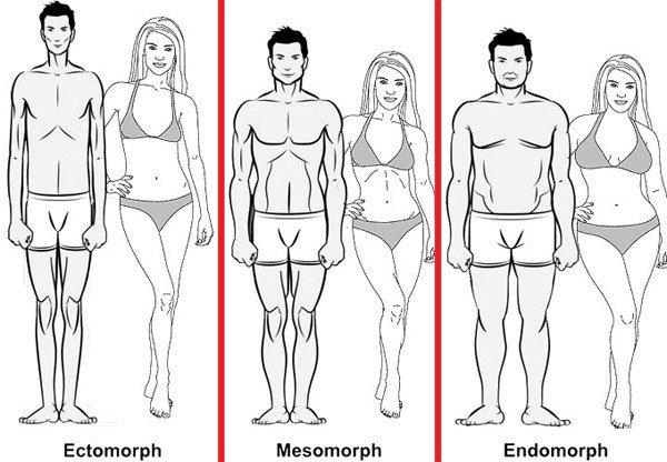 Thử nghiệm đơn giản với cổ tay cho biết bạn có thể làm người mẫu, hay võ sĩ sumo