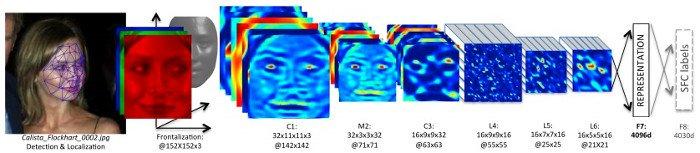 Trí tuệ nhân tạo, deep learning, machine learning là gì?
