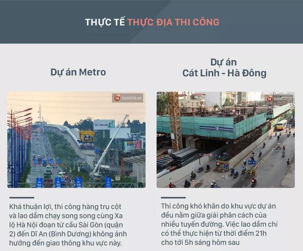 Tuyến đường sắt đô thị tại Hà Nội và Sài Gòn có gì khác nhau?