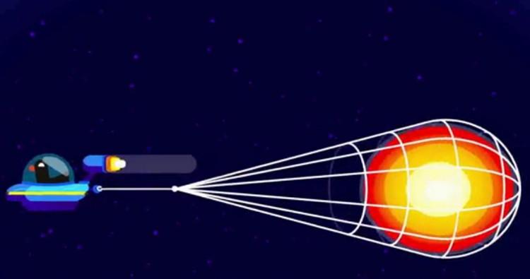 Video: Điều gì xảy ra nếu mang một phần Mặt Trời xuống Trái Đất?