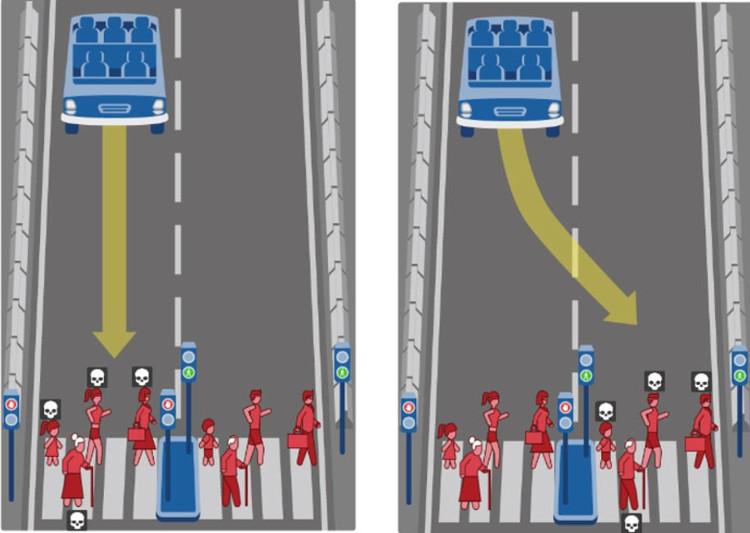 Xe tự lái sẽ lựa chọn đâm ai, tránh ai?