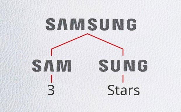 Ý nghĩa thực sự nằm sau những logo nổi tiếng