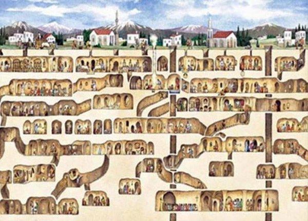 Bí mật về thành trì ngầm ở Cappadocia