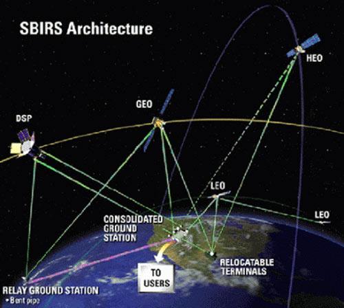 Các vụ ném tiền qua cửa sổ của NASA