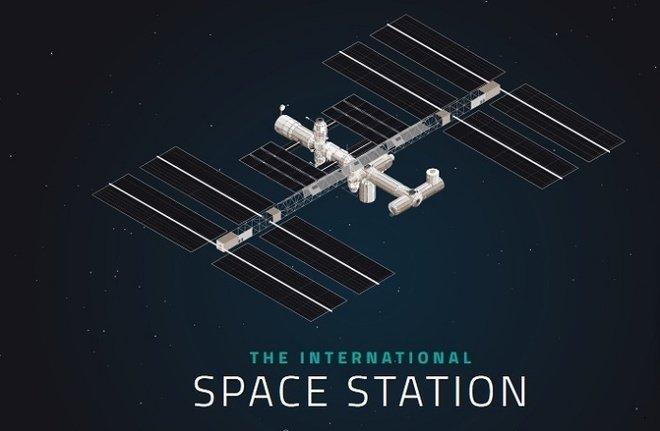 Hành trình 17 năm trị giá 150 tỷ USD xây ISS