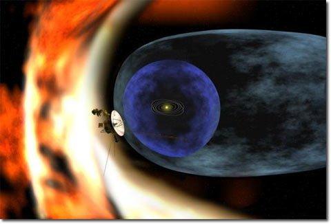 Hệ mặt trời bị nén bất đối xứng giữa các phương