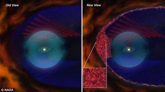 Hệ mặt trời được bao bọc bởi bong bóng từ tính