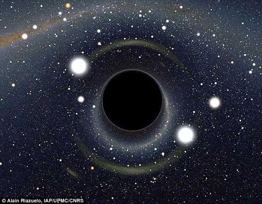 Hố đen thực sự trông như thế nào?