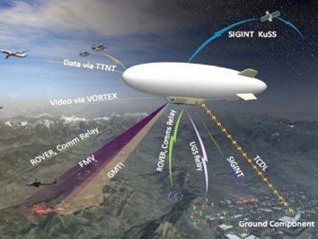 Mỹ chuẩn bị đưa khí cầu lái Blue Devil 2 do thám vào sử dụng