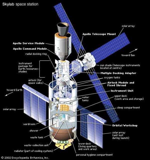 Ngày 14/5: Trạm vũ trụ đầu tiên của Mỹ được phóng vào không gian