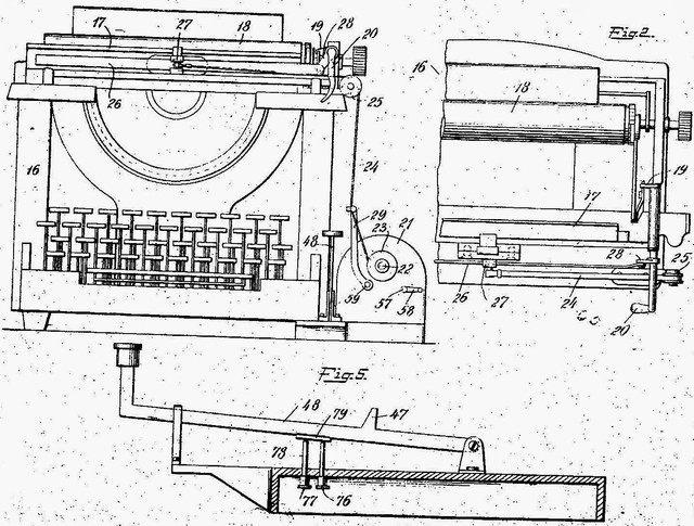 Ngày 9/4/1906: Phát minh ra máy đánh chữ