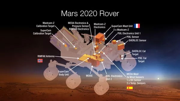Nước trên sao Hỏa có uống được không?