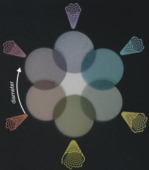 """Ống nano cacbon <i>""""thủy tinh màu""""</i> có tính dẫn và mềm dẻo"""