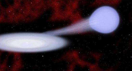 Phát hiện dạng siêu tân tinh mới