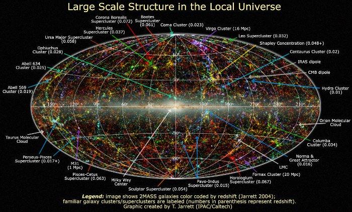 Phát hiện này khiến con người phải nhìn nhận lại toàn bộ vũ trụ