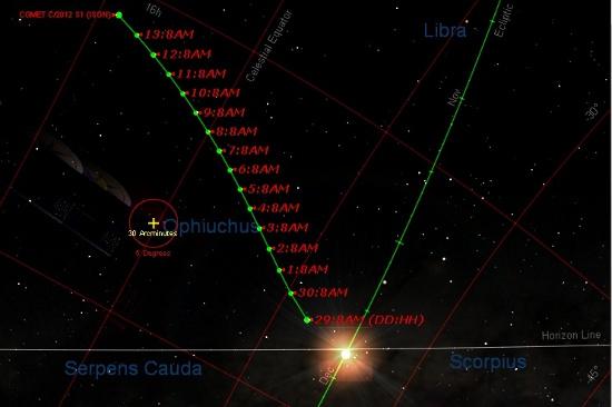 Sao chổi cực kỳ đặc biệt sẽ xuất hiện năm 2013