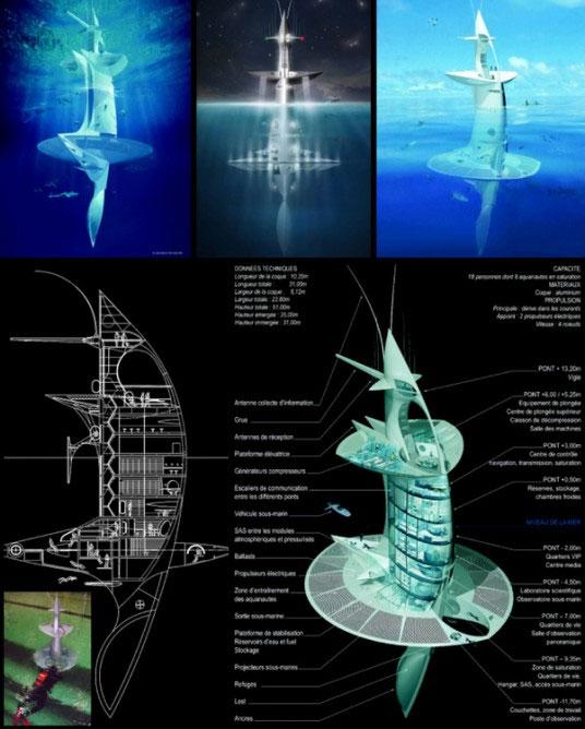 SeaOrbiter -  Trạm nghiên cứu đại dương trong mơ
