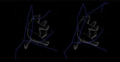 Sự biến hóa của các chòm sao trong tương lai