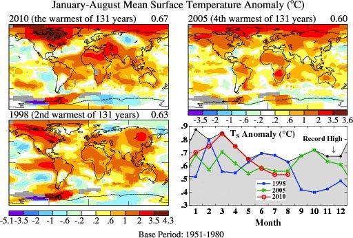 Tháng 8/2010: Nắng nóng kỉ lục