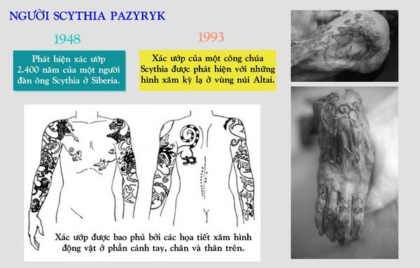 Tìm hiểu lịch sử nghệ thuật xăm hình của con người