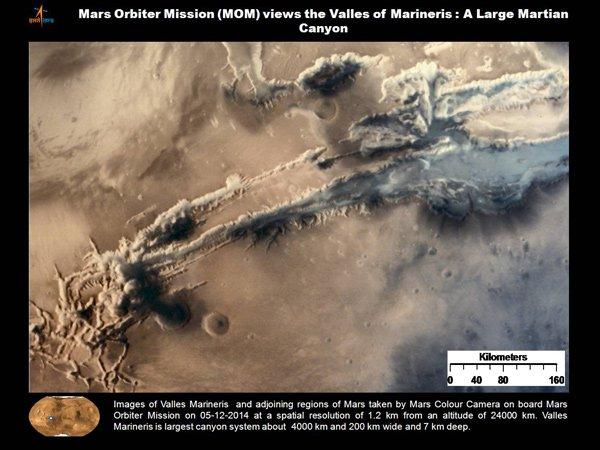 Vệ tinh Ấn Độ chụp được ảnh hẻm núi lớn nhất trong Hệ mặt trời trên sao Hỏa