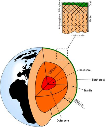 Vỏ trái đất