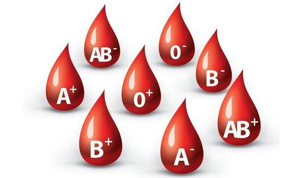 Xác định huyết thống theo nhóm máu