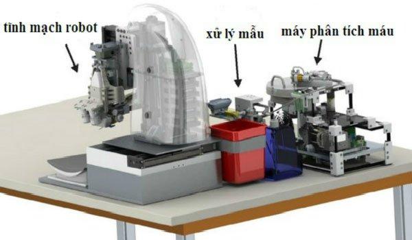Hệ thống robot lấy máu xét nghiệm tự động