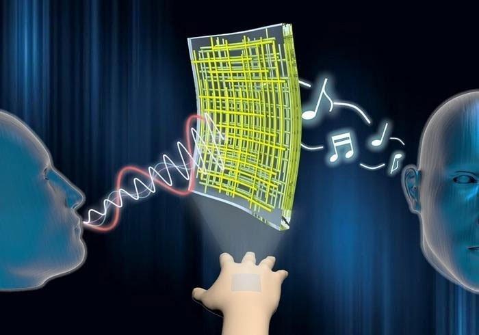 Loa và micro trong suốt cho phép da bạn phát nhạc