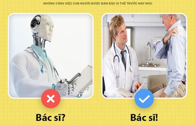 Những công việc con người được đảm bảo vị thế trước máy móc