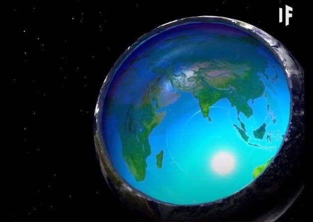 Những thay đổi khi Trái đất chỉ có lớp vỏ rỗng