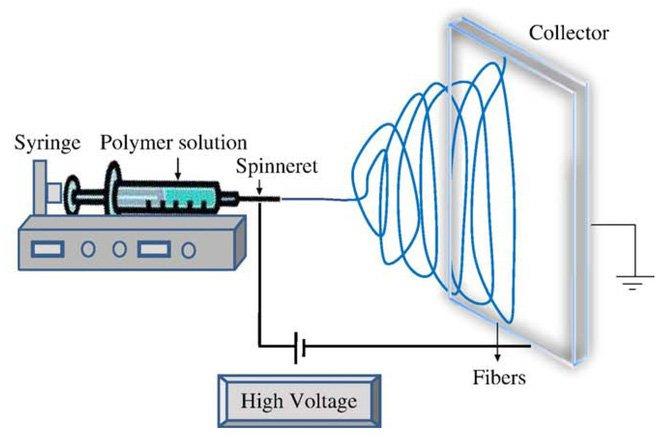 Thiết bị sản xuất 38 lít nước sạch trong 1 giờ từ không khí loãng sẽ là cứu cánh cho loài người trong tương lai