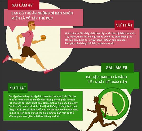 10 quan niệm sai lầm mà bạn thường lầm tưởng khi tập thể dục
