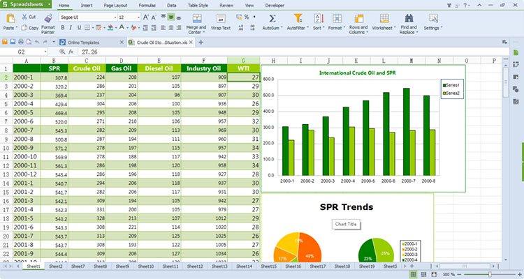 5 lựa chọn thay thế tốt nhất cho Microsoft Excel