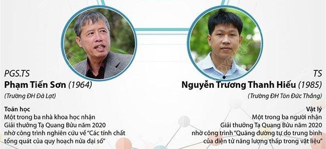 5 người Việt lọt top 100 nhà khoa học xuất sắc nhất Châu Á