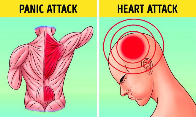 6 loại bệnh thường rất dễ bị chẩn đoán nhầm sang các bệnh khác