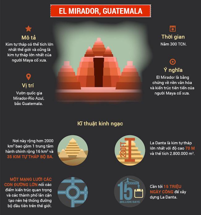 7 kỳ quan nhân tạo cổ xưa thách thức kĩ thuật hiện đại