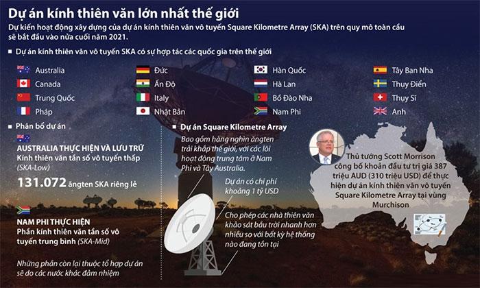 Australia xây kính thiên văn vô tuyến lớn nhất thế giới