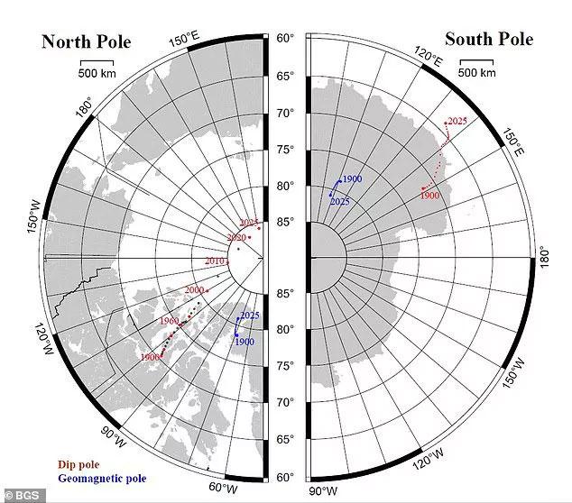 Bắc Cực trôi nhanh từ Canada sang Nga, Trái đất sắp đảo ngược?