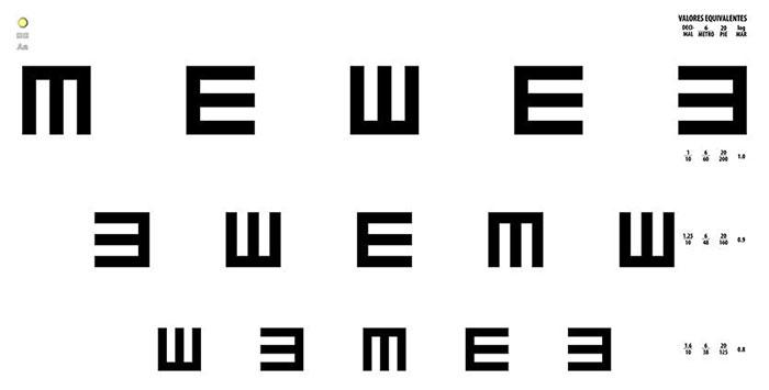 Bảng Snellen - Phương pháp kiểm tra thị lực phổ biến nhất