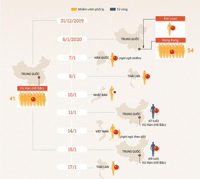 Bệnh viêm phổi lạ Trung Quốc nguy hiểm thế nào?