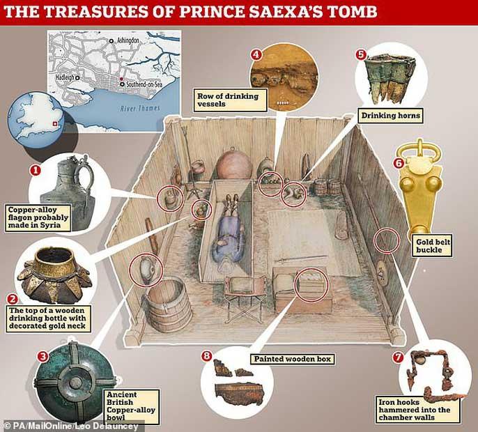 Bí ẩn mộ hoàng tử vô hình trước kẻ trộm suốt 1400 năm