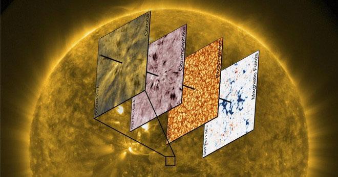 Bí ẩn nhiều năm của Mặt trời vừa được giải mã