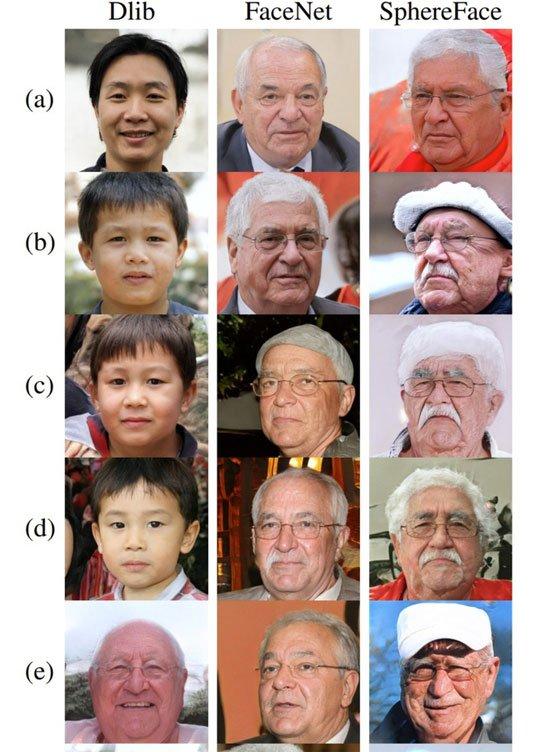 Bộ mặt vạn năng có thể bẻ khóa nhiều hệ thống nhận diện
