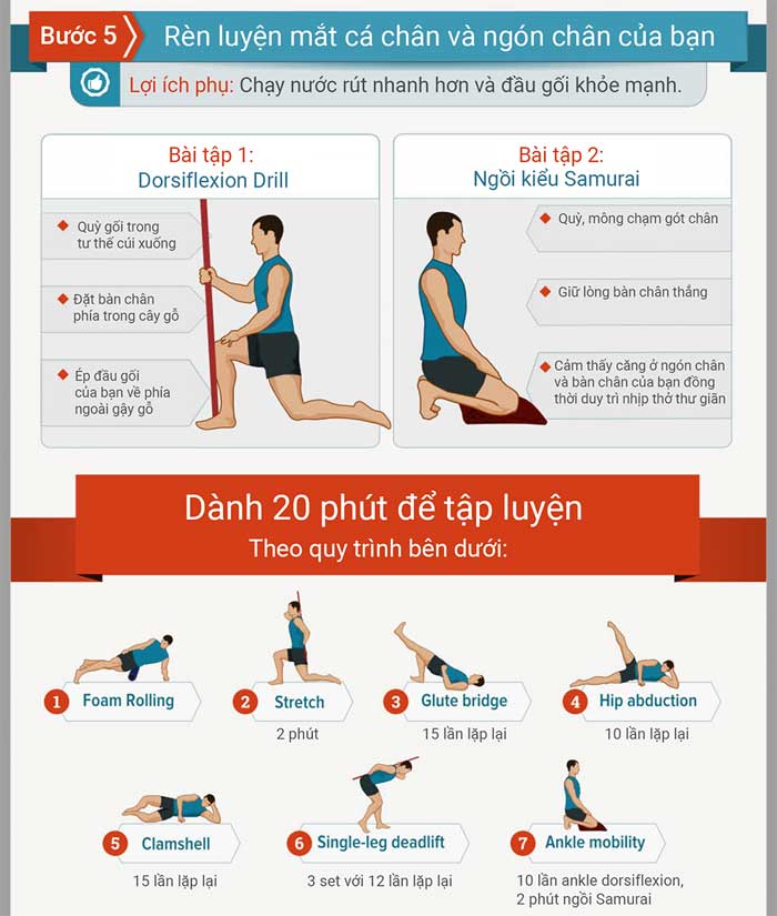 Các bài tập hiệu quả giúp giảm đau đầu gối và các chấn thương chân