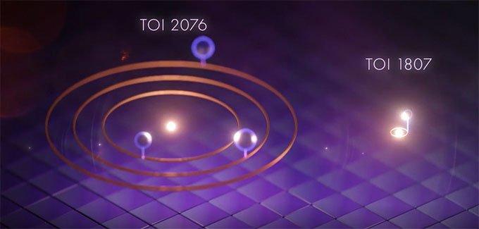 Các nhà khoa học phát hiện 4 ngoại hành tinh đang hình thành