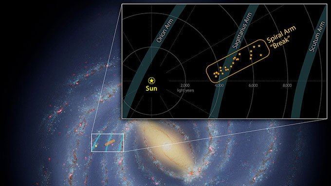 Các nhà thiên văn học phát hiện điểm gãy trong dải Ngân Hà