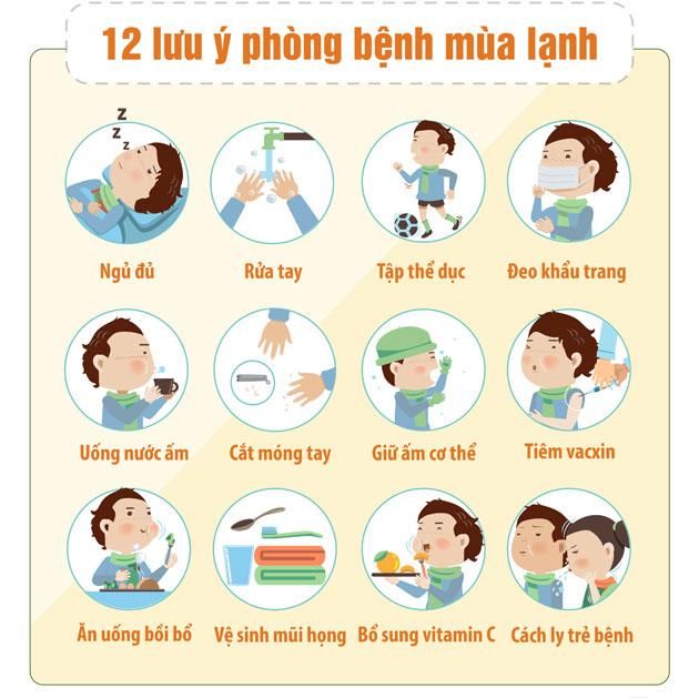 Cách chăm sóc trẻ bị sốt trong mùa lạnh