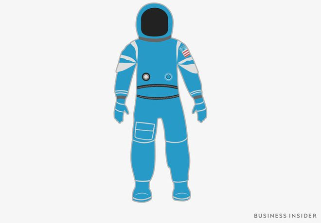 Cải tiến bộ đồ phi hành gia tại NASA: Từ đồ quân đội đến dự định lắp chân nhện như Spider Man