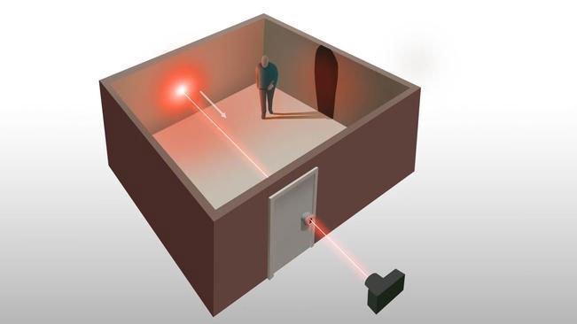 Chỉ cần bắn một tia laser xuyên qua lỗ khoá, các nhà khoa học có thể thấy mọi thứ trong căn phòng kín